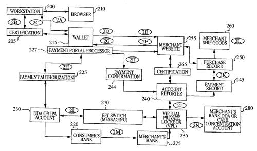 JP Morgan のビジネスモデル特許