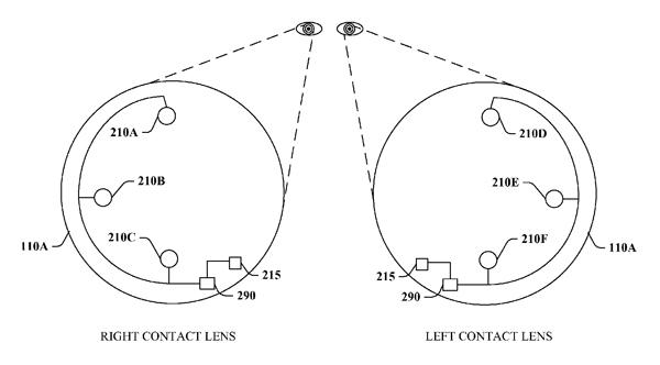 グーグルのスパイカメラの構造