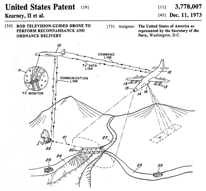 米国海軍の国防特許