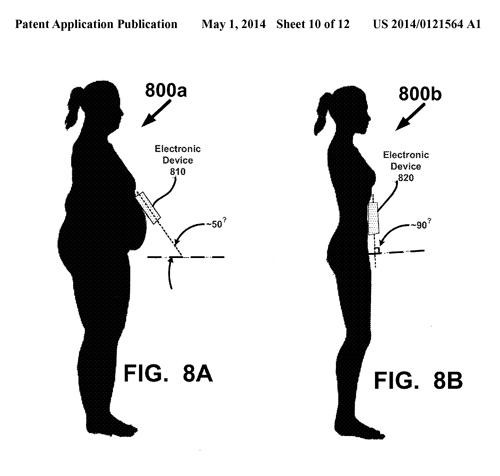 スマホを使った肥満測定に関する米国特許出願