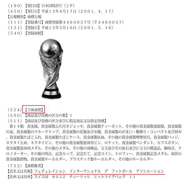 FIFAワールドカップトロフィーの立体商標権