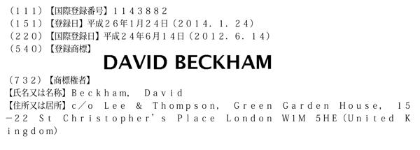 『ベッカム』の商標権