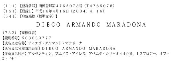 『マラドーナ』の商標権