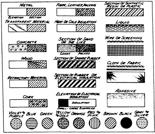 特許出願における材料の描き方(1)