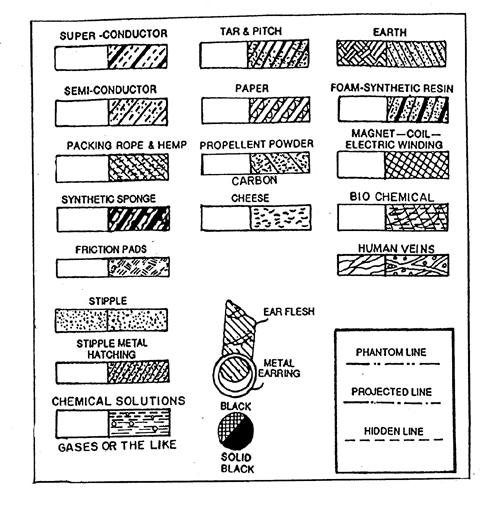 特許出願における材料の描き方(2)