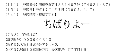 『チバリヨー』の登録商標