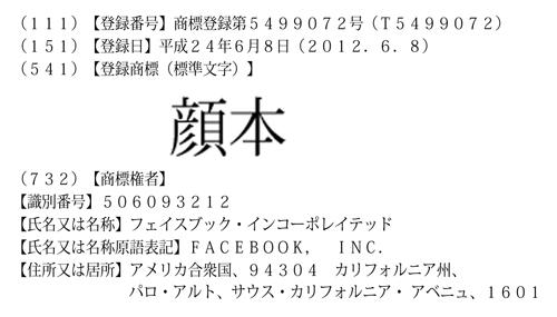 米国Facebook社の商標権