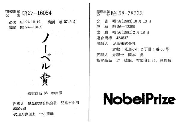 『ノーベル賞』の登録商標
