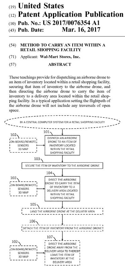 ウォルマートによる米国特許出願
